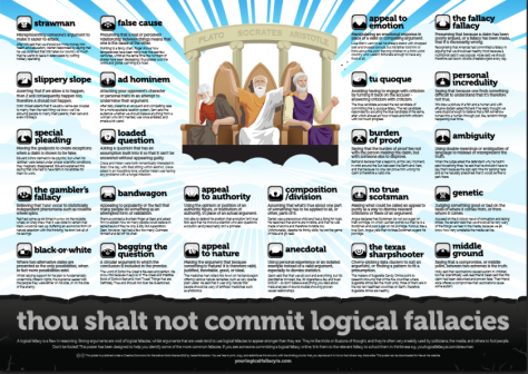 logical-fallacies