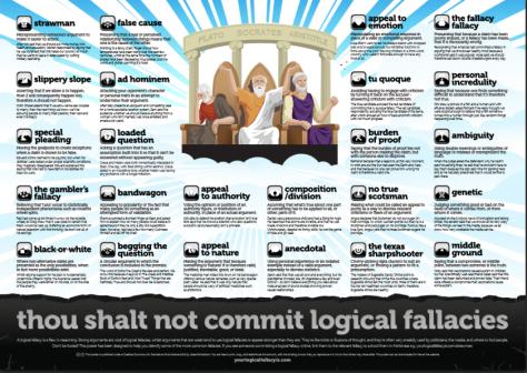 logical-fallacies