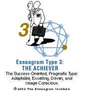 Enneatype 3 image