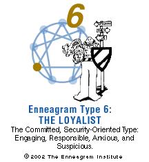 Enneatype 6 image